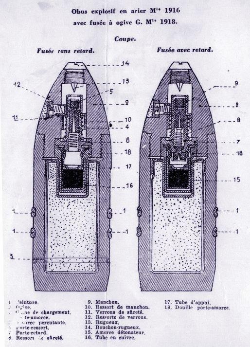 4 obus de 37 mm Char Renault  FT-17