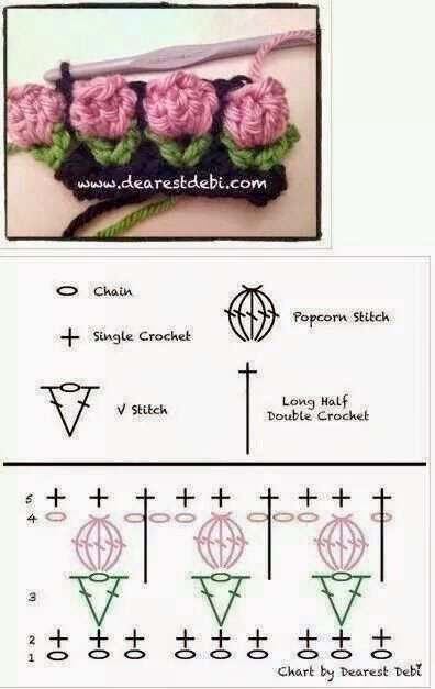 Modèle fleurs au crochet.