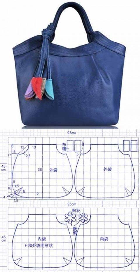 Un lien vers plein de patrons  pour coudre des sacs.