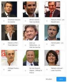 Présidentielle française : quelles sont les hypothèses au 1er tour ?