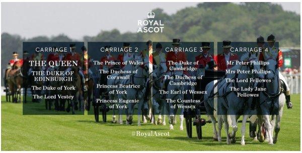 William & Catherine - Royal Ascot 2017, le 20 Juin 2017