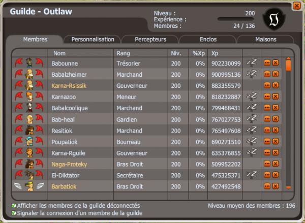 Up 200 de la guilde !