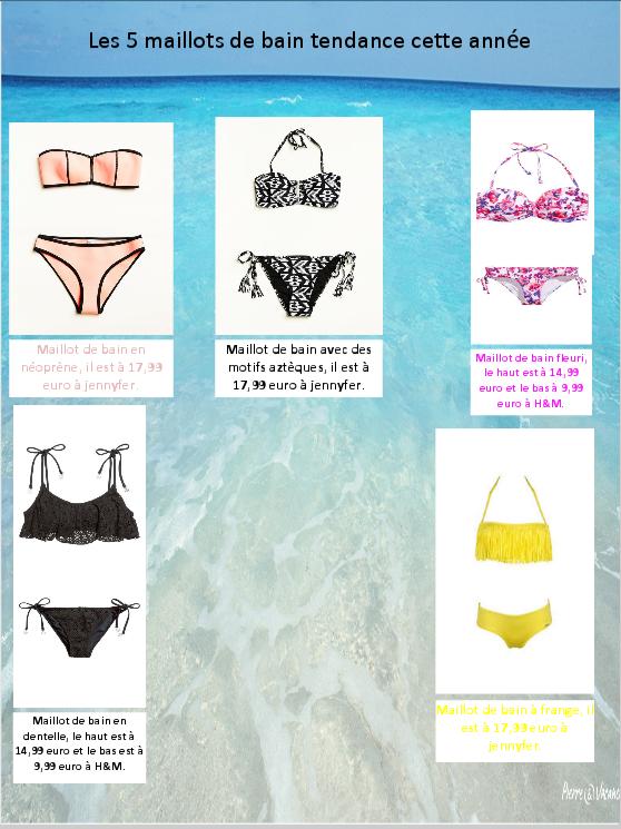 Les 5 maillots de bain tendance cette année♡♡♡