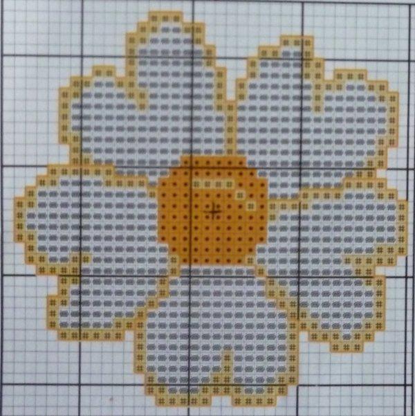 Nappe fleurs - 2