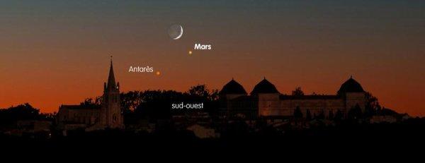 OBSERVATION LUNE et MARS