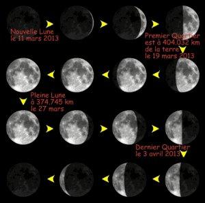 La Lune en Mars 2013