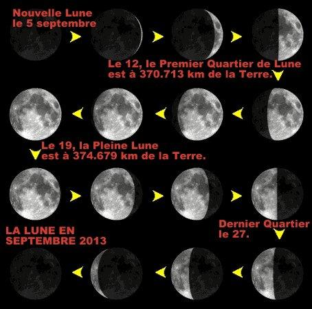 LES PHASES DE LA LUNE EN SEPTEMBRE 2013