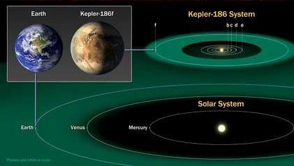 Kepler trouve une cousine de la Terre