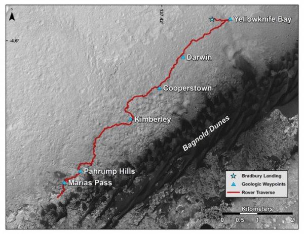 ASTRONOMIE INFO : Parce que la vie continue !! DES NOUVELLES DE CURIOSITY SUR MARS ! Le rover martien de la NASA va étudier en détail des dunes dont certaines sont aussi hautes qu'un immeuble de 2 étages ! Des images prises depuis l'orbite montrent que ces dunes bougent jusqu'à 1 m par an, probablement sous l'effet du vent. Sur la carte de Mars le chemin (en rouge) de Curiosity depuis son arrivée sur Mars en août 2012 (site d'atterrissage baptisé Bradbury Landings et signalé par une étoile en haut à droite). Le rover cumule 12,4 km parcourus. Il se dirige vers les dunes Bagnold afin de les étudier. Cette image de Mars a été prise depuis l'orbite par la sonde MRO. La deuxième image prise par Curiosity en septembre montre le champ de dunes (sombres) vers lequel le rover se dirige. (Source NASA-CE)
