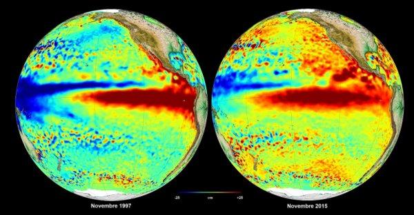 """L'IMAGE DU JOUR : LE RETOUR d'el Niño. El Niño est visible en rouge sur ces images qui présentent les anomalies de hauteur de mer. L'image de gauche est issue des observations réalisées par le satellite franco-américain Topex-Poséidon en novembre 1997 lors du """"Niño du 20e siècle''. L'image de droite compile des mesures effectuées en novembre 2015 par Jason-2, Saral-Altika, HY-2A et Cryosat. Beaucoup de ressemblances, mais en 2015 l'anomalie ne touche pas complètement les côtes sud-américaines : l'amplitude est encore légèrement inférieure à celle de 1997. Cela sera-t-il encore le cas en décembre 2015 ? A surveiller !! (Source CNES)"""