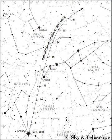 L'IMAGE DU JOUR : LA COMÈTE CATALINA C/2013 US 10 FRÔLE L'ÉTOILE ACTURUS DE LA CONSTELLATION DU BOUVIER. Le photographe Chris Levitan, auteur de l'image ci-dessous a immortalisé le rapprochement apparent entre l'astre chevelu et l'étoile Arcturus, le 2 janvier 2016. Le 12 janvier la comète sera à sa plus courte distance de la Terre (107,7 millions de km) et le 17 janvier elle passera à proximité du célèbre couple stellaire Alcor et Mizar dans la constellation de la Grande Ourse. Rappelons que ces rapprochements ne sont qu'apparents : la comète se trouve à un peu plus de 100 millions de km de la Terre alors que les étoiles qu'elle croise sont situées à plusieurs années-lumière. (Sources JBF-CL)