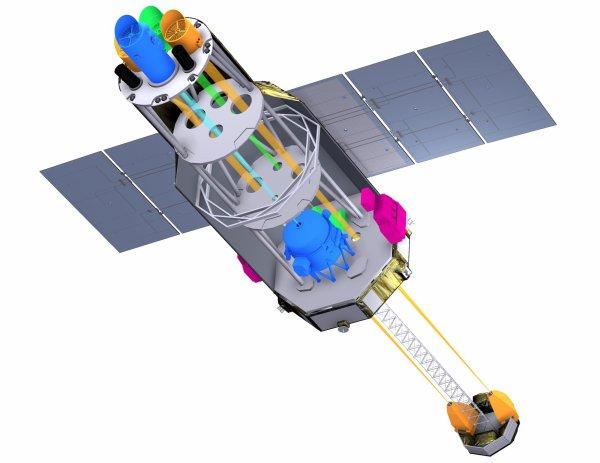 ESPACE INFO : LE TÉLESCOPE SPATIAL JAPONAIS HITOMI NE RÉPONDS PLUS !! Schéma de l'observatoire X Hitomi (hitomi signifie pupille en japonais). Celui-ci est doté de 4 télescopes capables de focaliser les rayonnements X : 2 pour les rayons X dit «mous» (en bleu et vert) et 2 autres (orange) pour ceux qualifiés de «durs» (les niveaux d'énergie ne sont pas les mêmes). L'un des détecteurs (HXI pour les rayons «durs») est situé au bout d'une perche de 6,4 m qui a été déployée avec succès afin de fournir la longueur focale désirée. Hitomi présente ainsi une longueur totale de 14 m. (Crédit : JAXA)