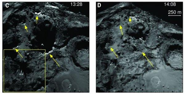 ROSETTA INFO DIRECT : MARDI 27 DÉCEMBRE 2016 : 12h DU NOUVEAU SUR TCHOURY, ROSETTA Y A DÉCOUVERT DU GIVRE ! La mission de la sonde Rosetta s'est terminée il y a trois mois après son crash en douceur sur la comète Churyumov-Gerasimenko, l'exploitation des données acquises pendant ses deux années en orbite est loin d'être achevée. Deux articles publiés coup sur coup dans la revue américaine Science montrent comment le sol de la comète s'érode à chacun de ses passages près du Soleil, révélant des glaces d'eau et de dioxyde de carbone qui disparaissent en parfois quelques minutes, avant de se redéposer la nuit venue. Et dans le second article, l'observation globale de Churyumov-Gerasimenko à l'approche puis après son passage au périhélie, grâce à la caméra à haute-résolution Osiris, met en évidence un bleuissement du noyau, « indiquant une augmentation de la teneur en glace d'eau ». Explication : « L'augmentation de l'activité de la comète à l'approche du Soleil a aminci sa pellicule de poussière, exposant les couches sous-jacentes, riches en glace. » Première image, sur ce modèle de terrain, le cadre montre la zone où de la glace de dioxyde de carbone a été découverte. Deuxième image, évolution de zones givrées à la surface de Churyumov-Gerasimenko, au lever du jour, en 40 minutes de temps. (Sources ESA-CNES-Science-C&E)