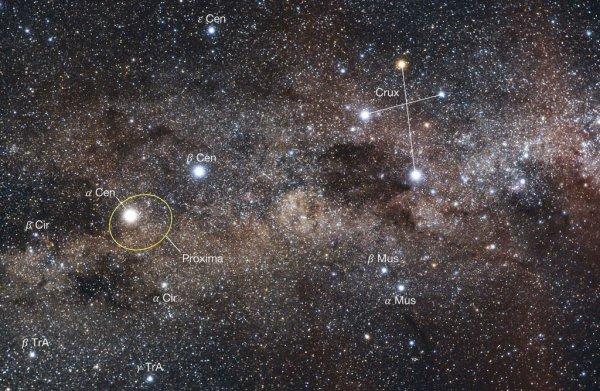 ASTRONOMIE INFO : ALPHA CENTAURI, LA PLUS PROCHE ÉTOILE DU SOLEIL EST EN RÉALITÉ... TRIPLE !! Alpha Centauri et Proxima Centauri... La première a longtemps conservé le titre de « plus proche étoile du Soleil », la seconde lui a ravi ce titre - de très peu - il y a quelques décennies. Mais une équipe scientifique française dirigée par Pierre Kervella, observant à l'observatoire européen de La Silla, au Chili, vient de montrer qu'elles sont en réalité unies par les liens invisibles de la gravitation, et constituent un système stellaire... triple. Ces deux étoiles ressemblent beaucoup au Soleil : la première est à peine plus grande que la nôtre, la seconde à peine plus petite. Le couple stellaire se situe à 4,37 années-lumière de la Terre, soit 41 340 milliards de kilomètres à une vingtaine de milliards de kilomètres près. Jusqu'au XX e siècle, on a cru que ces deux étoiles solaires étaient les plus proches compagnes de notre propre étoile. Proxima Centauri se situe à 39 920 milliards de kilomètres de la Terre. Mais en 1915, une minuscule étoile naine rouge, visible seulement au télescope, a été découverte dans la constellation du Centaure : Proxima Centauri, qui, comme son nom l'indique, est encore plus proche : 4,22 années-lumière, soit 39 920 milliards de kilomètres environ. Les astronomes ont très vite soupçonné les trois astres d'être liés gravitationnellement. Des décennies durant, ils ont observé le mouvement propre des trois étoiles sur la voûte céleste, et constaté qu'elles se déplaçaient de concert. Restait à mesurer précisément leur ballet céleste. Pierre Kervella, Frédéric Thévenin et Christophe Lovis ont utilisé l'un des instruments les plus précis actuellement, le vénérable télescope de 3,6 m de La Silla, et son spectrographe Harps, qui généralement sert à découvrir des exoplanètes. Verdict des chercheurs : oui, les trois étoiles forment un trio stellaire, la plus proche étoile du système solaire est triple... (sources S&V-SB)