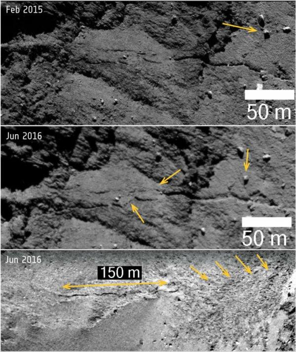 ROSETTA INFO DIRECT : SAMEDI 25 MARS 2017 : 12h ENTRE 2014 et 2016 la sonde européenne Rosetta a pris des milliers de photos de la comète Churyumov-Gerasimenko. Des clichés qui révèlent comment, sous l'effet de la chaleur du Soleil, la surface de l'astre glacé a changé ! Quand elles s'approchent du Soleil, les comètes commencent à fondre. Ou plus exactement, à se sublimer (leur glace se transforme directement en gaz). C'est ce phénomène qui est à l'origine de leur chevelure et de leur queue. Mais jusque-là, ils ne l'avaient jamais observé d'aussi près. En comparant des clichés de mêmes zones pris à des mois d'intervalle, ils ont constaté des évolutions spectaculaires du paysage. (Sources ESA-CNES-Science-C&E)