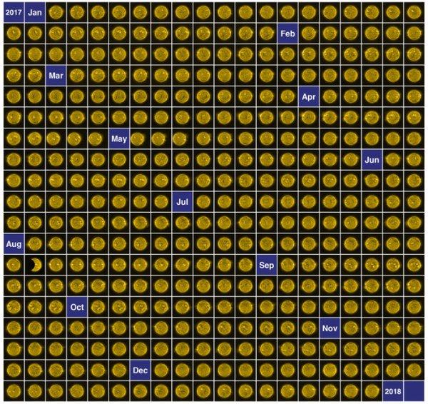 L'IMAGE ASTRO DU JOUR : LE SOLEIL EN 2017 ! Ce montage de 365 images montre l'évolution de l'activité de notre Soleil à travers les yeux du satellite Proba-2 de l'ESA en 2017. Peut-être le point culminant pour beaucoup de Sun-observateurs l'année dernière était l'éclipse totale observée de l'Oregon à la Caroline du Sud aux États-Unis le 21 août. En général, le cycle d'activité de 11 ans du Soleil s'est poursuivi tout au long de 2017 vers un minimum, une période où le nombre de régions actives (vues comme des régions lumineuses dans les images) diminue et où les trous coronaux (plus foncés) sont plus grands et plus visibles. (Source ESA)