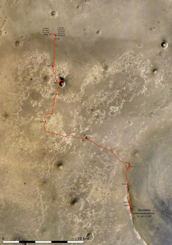 L'IMAGE & L'INFO ASTRO DU JOUR EN DIRECT DE MARS : FIN DE MISSION POUR LE ROVER OPPORTUNITY ! Ce 13 février 2019, la NASA a annoncé qu'elle renonçait définitivement à contacter le robot Opportunity, dont elle reste sans nouvelles depuis le 10 juin 2018. Pris dans une vaste tempête de sable, qui a obscurci le ciel martien pendant des semaines, le rover de 174kg a probablement été empêché de recharger ses batteries grâce à ses panneaux solaires. Il est possible que la baisse d'énergie disponible ait perturbé l'horloge interne du rover. Du coup, Opportunity n'aurait pas pu plonger dans un sommeil programmé qui lui aurait fait économiser ses batteries. Celles-ci auront tout de même eu une longévité extraordinaire. Elles ont fonctionné sans problème depuis 2004, et elles étaient encore à 85% de leur capacité en juin dernier. Pendant ses quinze années passées sur Mars, le rover déposé sur Meridiani Planum le 14 janvier 2004 aura réalisé 217.000 images, parcouru 45,16km (plus qu'aucun autre engin sur une surface extraterrestre), et découvert avec son jumeau Spirit les traces fossiles de présence d'eau qu'il était venu chercher. Mise en évidence de roches sédimentaires, de « myrtilles » d'hématite, de veines de gypses ou d'étendues d'argiles : les preuves de présence d'eau à différentes époques de la vie de Mars sont désormais solides. Le rover de la NASA aura aussi découvert des météorites et connu quelques aventures. Sa mission aurait pu s'achever dès 2005, lorsqu'il s'est ensablé, ou en 2007 lorsqu'il a subi sa première tempête de sable. Celle de 2018, plus longue, lui aura été fatale. (Sources NASA,JPL-CALTECH, ESA, CNES)