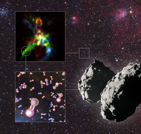 L'IMAGE & L'INFO ASTRO DU JOUR : Les astronomes révèlent l'origine interstellaire de l'une des briques du Vivant, le phosphore ! Présent au sein de notre ADN et de nos membranes cellulaires, le phosphore est un élément essentiel à la vie telle que nous la connaissons. Toutefois, les modalités de son arrivée sur la Terre primitive demeurent inconnues. Les astronomes sont parvenus à retracer le parcours du phosphore depuis les régions de formation stellaire jusqu'aux comètes en combinant les données acquises par le réseau ALMA et la sonde ROSETTA de l'Agence Spatiale Européenne et la désormais célèbre comète 67P/Churyumov–Gerasimenko. Leur travail de recherche révèle le site de production des molécules contenant du phosphore, leur transport cométaire ainsi que le rôle crucial joué par une molécule particulière dans l'apparition de la vie sur notre planète. Cette première détection de monoxyde de phosphore sur une comète permet d'établir une relation entre les régions de formation stellaire, sites de production de la molécule, et la Terre. La combinaison des données d'ALMA et de ROSETTA a révélé une sorte de fil conducteur chimique durant tout le processus de formation stellaire, dans lequel le monoxyde de phosphore joue un rôle essentiel. Le phosphore est un élément essentiel à la vie telle que nous la connaissons, et les comètes ont fort probablement acheminé de vastes quantités de composés organiques jusqu'à la Terre. Le monoxyde de phosphore découvert au sein de la comète 67P renforce le lien entre les comètes et la vie sur Terre. (Source ESO France)