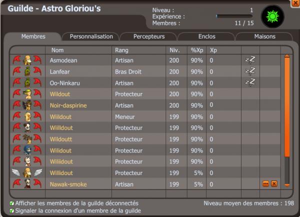 Astro Gloriou's