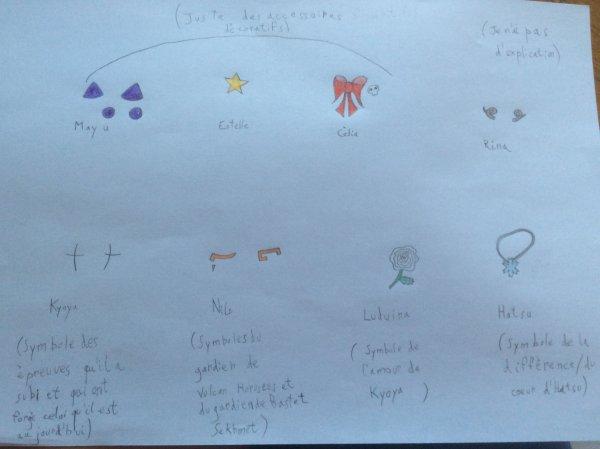 Les symboles de mes OCs