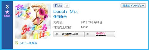 Beach Mix ! - Classement dans l'oricon + premier jour de ventes !