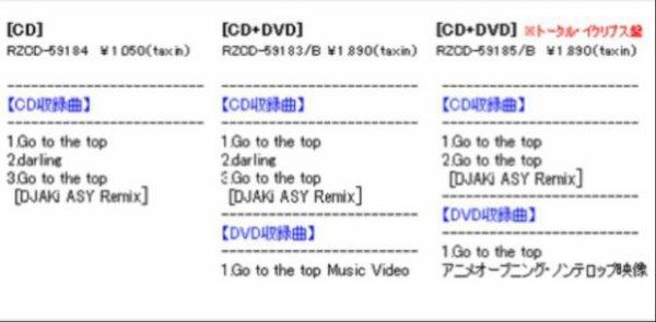 Go to the top - Tracklist finale dévoilée !