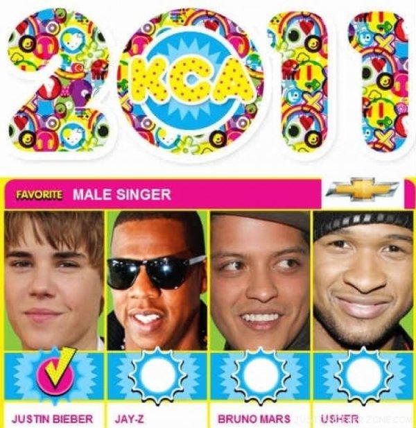 Votez pour Justin aux Kids Choice Awards!