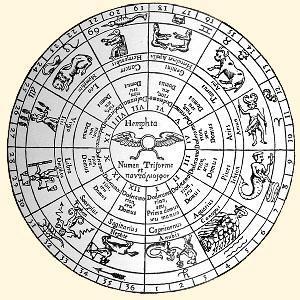 Astrologie celtique avec les arbres mizerie2 for Astrologie ou le miroir de la vie