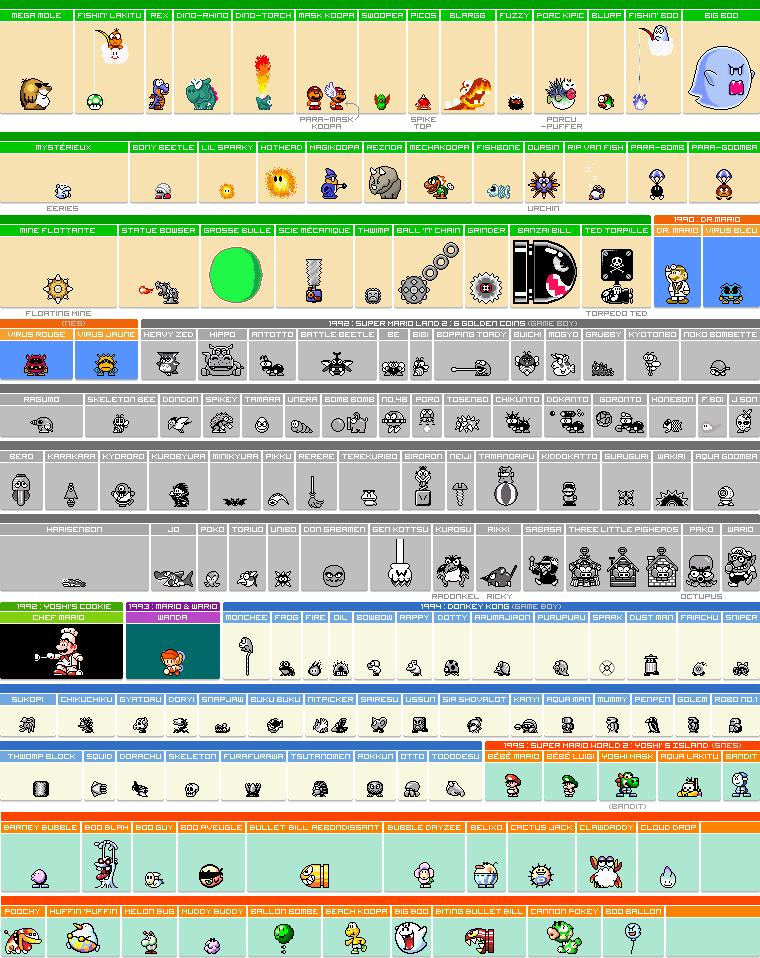Historique des personnages de Mario - 1981 à 1995 [en construction]