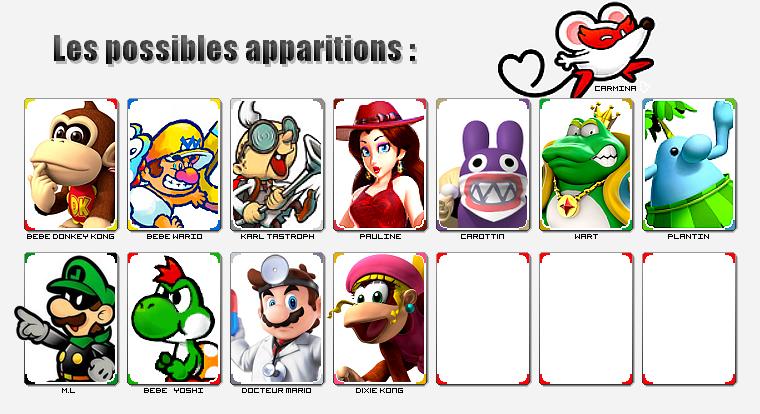 Historique Personnages jouables : Mario Kart & Mario Party