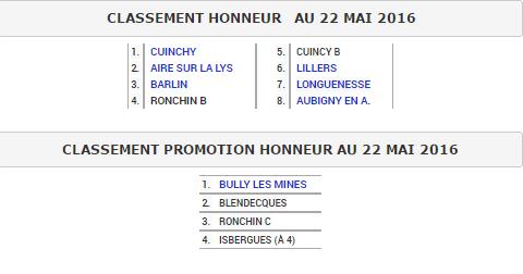 finale promotion honneur...