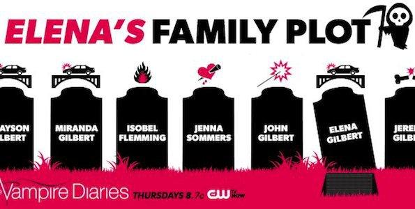 Les décès dans la famille d'Elena