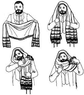 INTRODUCCION  tzitzit 1