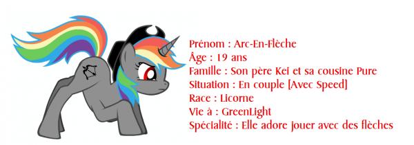 Pony Créer PART.1
