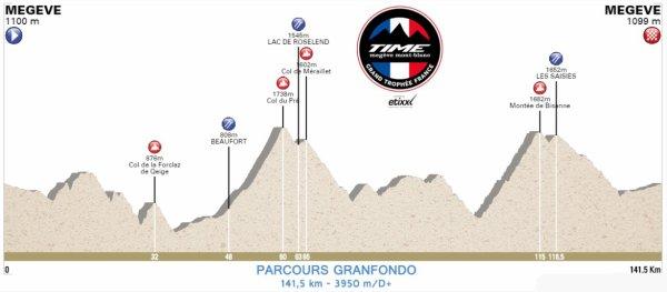 Time Megève Mont-Blanc Gran Fondo