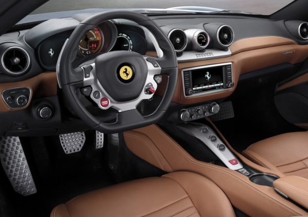 Ferrari California T Le retour du turbo