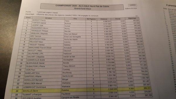 Championnat 2020 grand fond au ALC-CALC