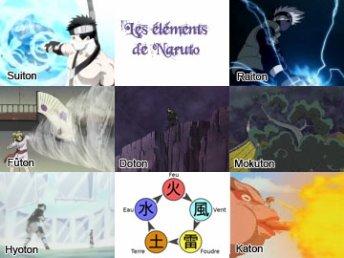 A lire si tu ne connais pas Naruto!