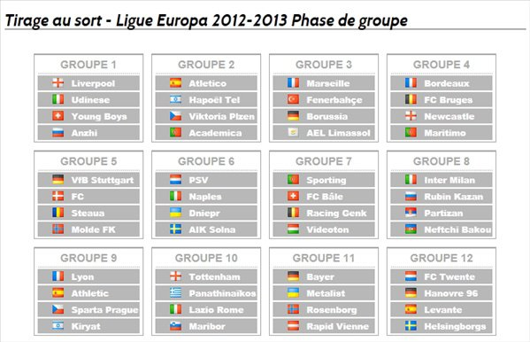 Groupe De La Ligue Europa 2012-2013