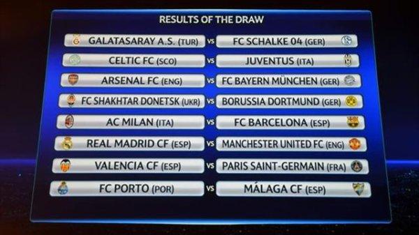Les 8 Emes De Finales De La Ligue Des Champions 2012-2013