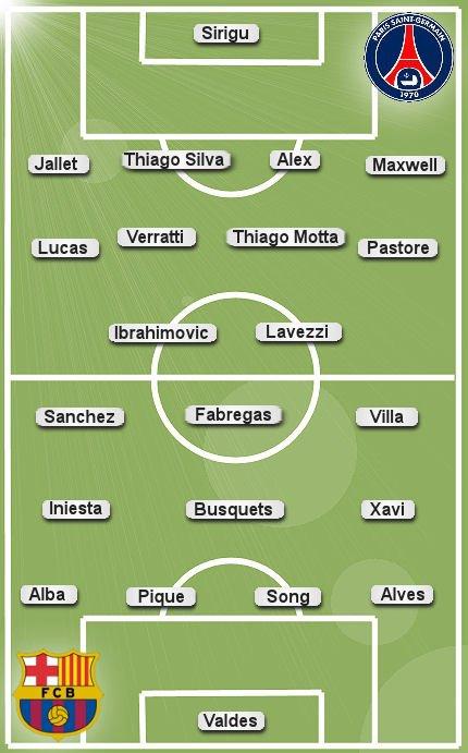 Composition Barca Psg Quart  De Finale Match Retout Ligue Des Champions 2013