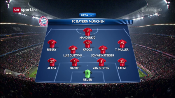 Composition Juventus Bayer De Munich Quart  De Finale Match Retour Ligue Des Champions 2013