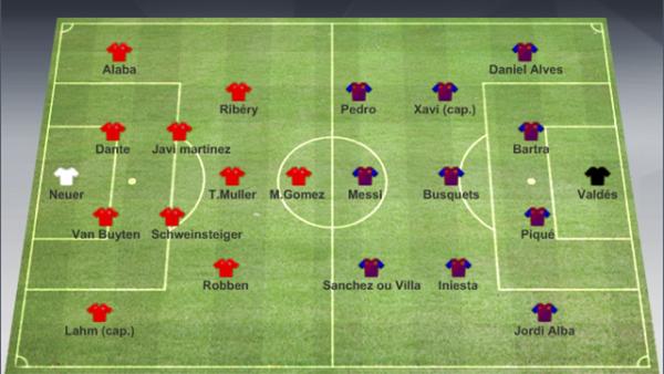 Composition Equipe Barca Bayern Match Retour Ligue Des Champions 2012-2013