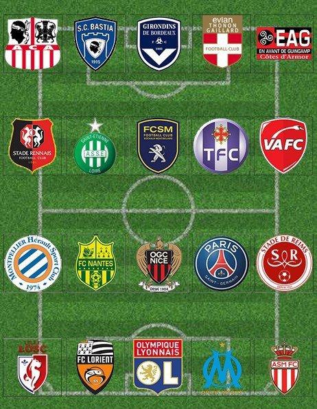 Toutes Les Equipes Ligue 1 2013-2014
