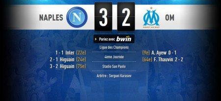 Ligue des champions : l'OM battu à Naples (3-2) et éliminé