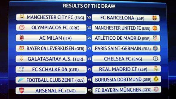 Les 8 Emes De Finale De La Ligue Des Champions 2013-2014