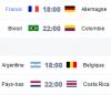 Quart De Finale Coupe Du Monde 2014