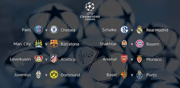 Ligue Des Champions 8eme De Final 2015