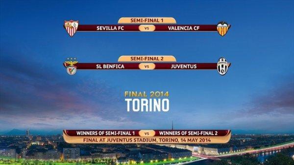 Ligue Europa - Demi-finales : Naples-Dnipropetrovsk, Seville-Fiorentina