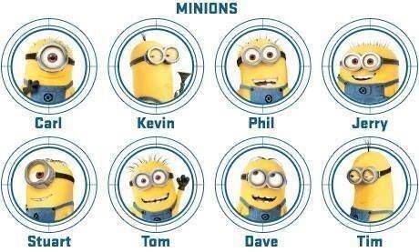 Les Prenoms Des Minions